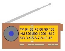 Radioreciever